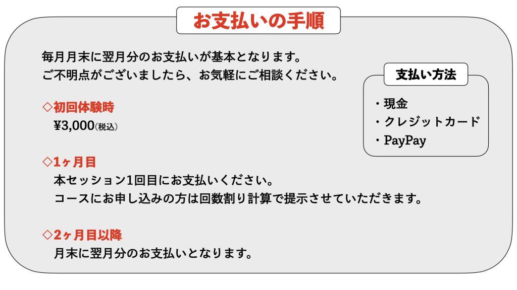お支払い手順